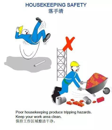 外企安全施工漫画图|中英文对照(全)_21