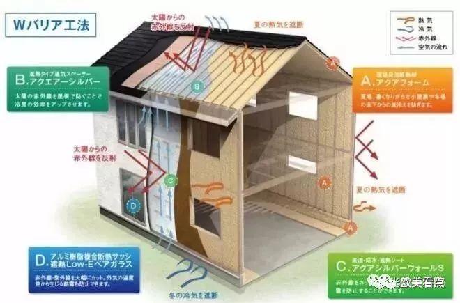 日本的零能耗住宅,已经先进到什么程度?实拍告诉你_21