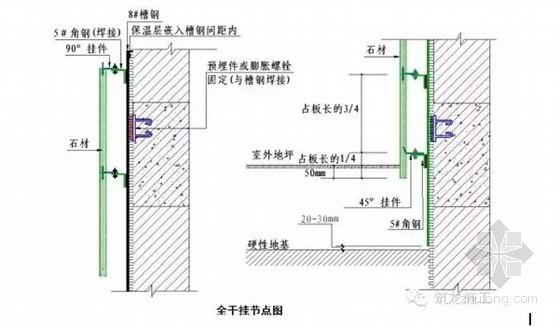 建筑工程装饰装修施工工艺50张节点详图