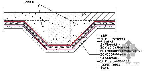 广州某住宅项目施工组织设计(框架剪力墙)