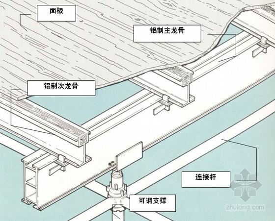 [江苏]轨道交通车站模板施工方案(双面多层模板)