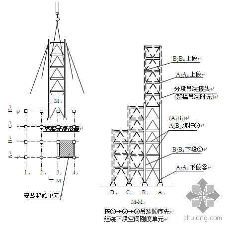 石化55万吨/年聚丙烯装置安装工程施工组织设计