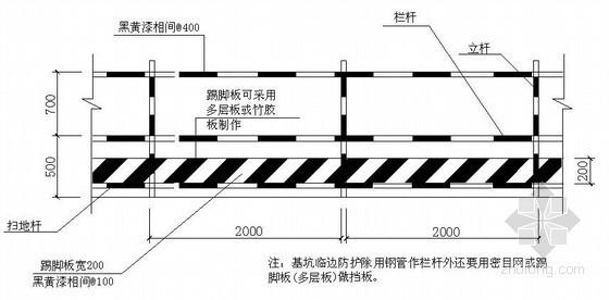 建筑工程基坑周边防护栏杆示意图