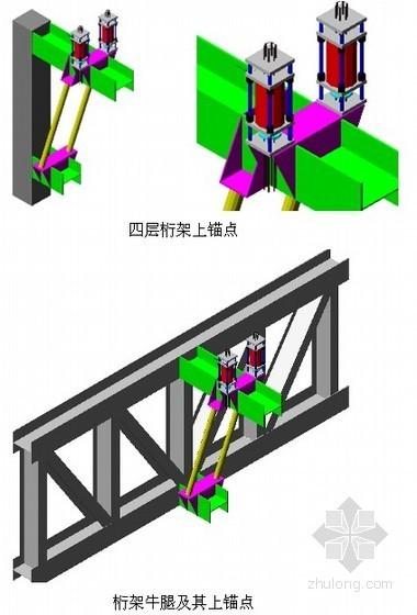 [江苏]会议中心钢结构施工方案(钢桁架、H型钢柱、劲性柱)