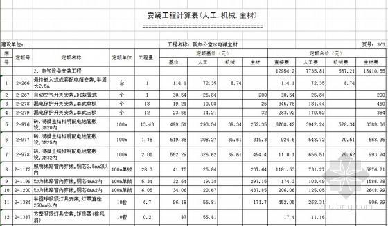 [安庆]办公室水电安装工程预算书