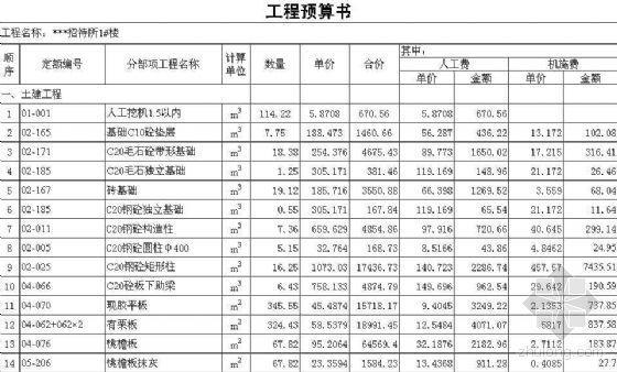 安徽某办公楼及专家招待所1#、2#楼工程商务标书(2003年)
