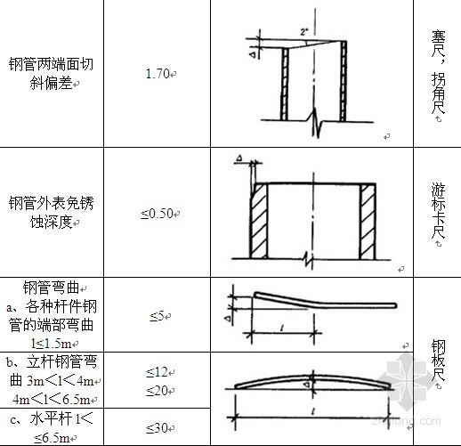 [南京]框架高层住宅悬挑脚手架施工组织设计