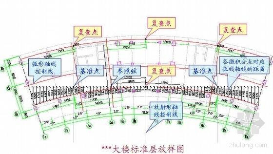 不规则平面轴线放测施工(QC 2006年)