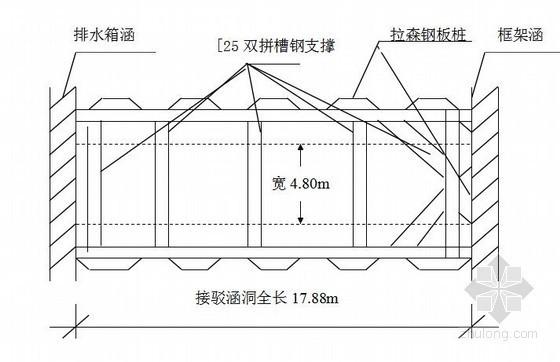 [广东]拉森钢板桩深基坑支护施工方案