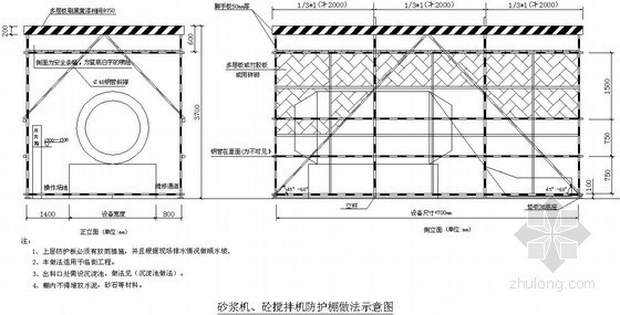 建筑工程砂浆机、混凝土搅拌机防护棚做法示意图