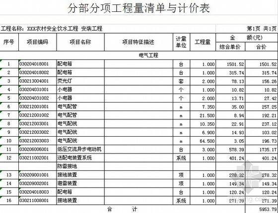 [福建]2013安全饮水工程工程量清单预算(招标文件)