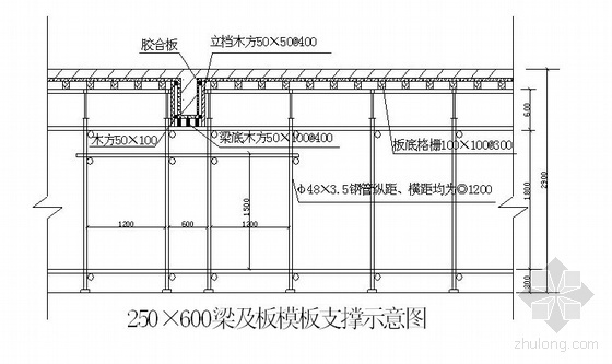 某住宅楼模板工程施工方案(异形柱 胶合板)