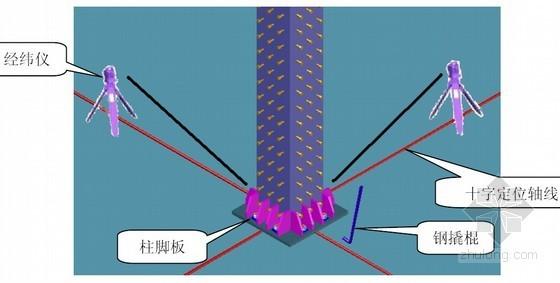 [天津]钢骨混凝土框架结构商场地下钢结构吊装方案