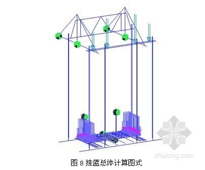 特大桥主跨连续刚构施工方案(挂篮悬臂浇筑)