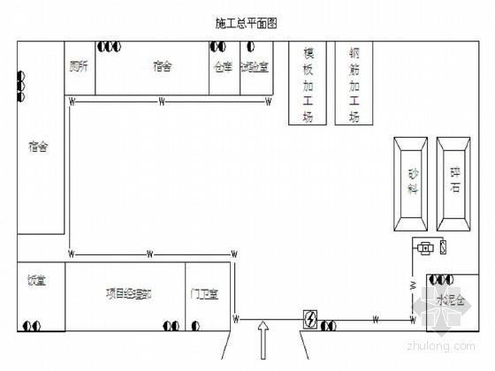 小型农田水利示范镇建设工程施工组织设计(正本)