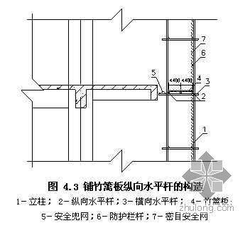 四川省某高层扣件式钢管脚手架施工方案