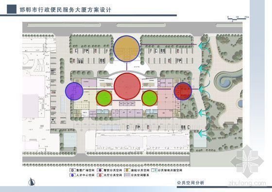 01-21 公共空间分析