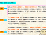 昆明郑和文化旅游休闲度假区市场研究及整体旅游策划设计方案