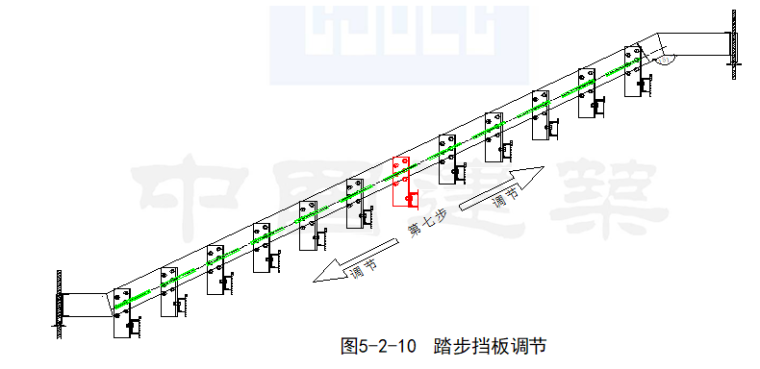 新型工具式可调节楼梯钢模板施工技术_10