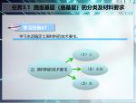 路面基层(底基层)施工PPT课件(110页)