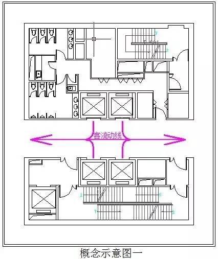 超高层写字楼核心筒布局技术与经济探索_8