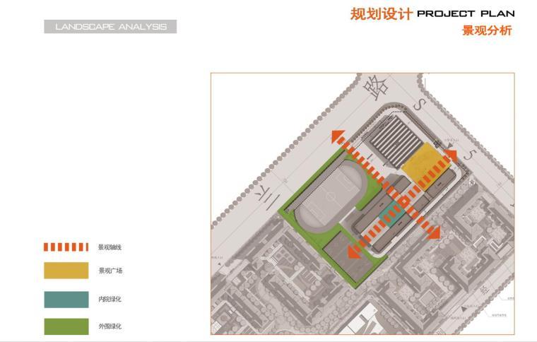 临港新城小学幼儿园方案设计文本(75页)-景观 分析