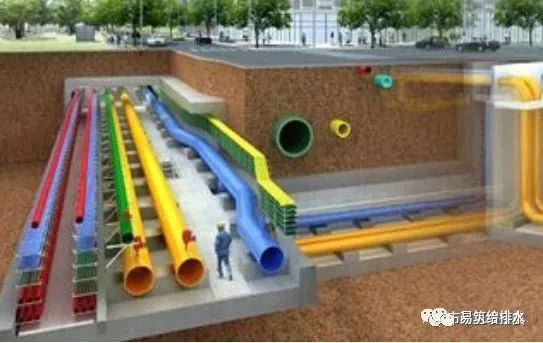 市政排水管渠施工中管线交叉问题的处理!