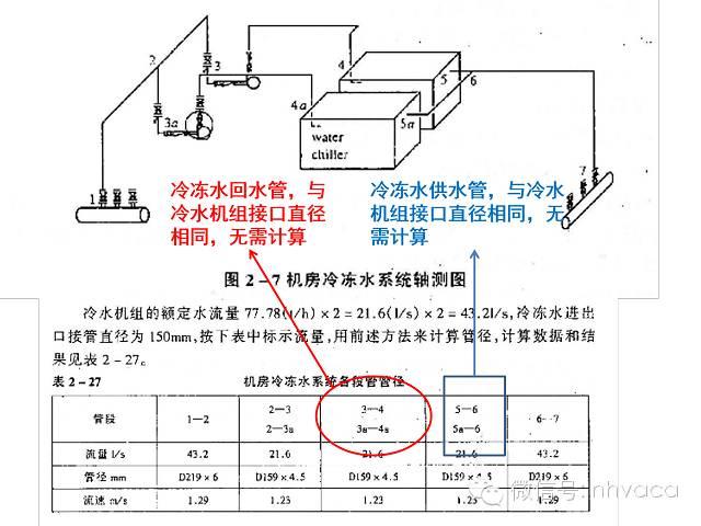 空调系统水力计算详解_11