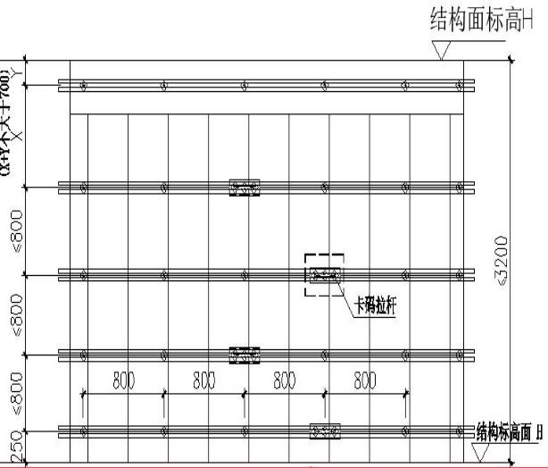 61外墙5道钢背楞(X+Y小于等于700)