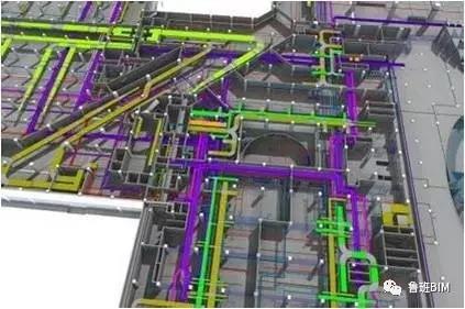 BIM模型可以做哪些模拟与分析_4