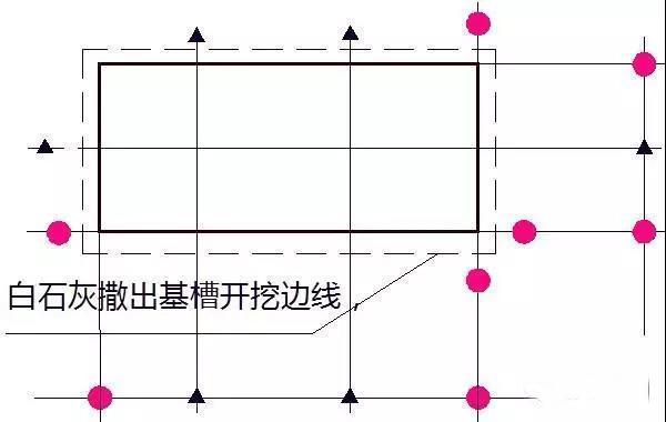 建筑物放线、基础施工放线、主体施工放线_5