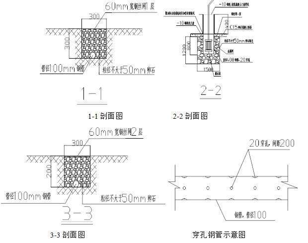 电力调度信息中心施工组织设计(200余页)_7