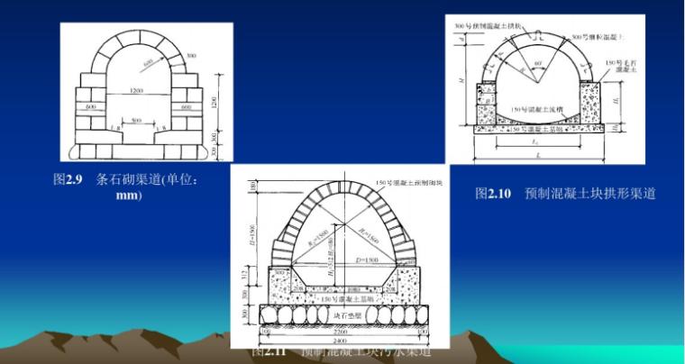建筑设备工程课程课件(包括给排水、暖通、建筑电气)(999页)_13
