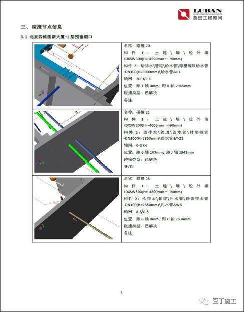 大型复杂项目应用BIM实例,保工期、提工效_34