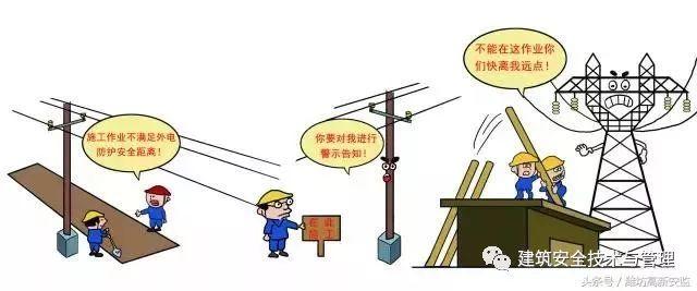 建筑施工安全规范图解,图文并茂,用作安全教育再合适不过!_6