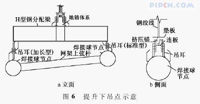 潮汕机场航站楼钢屋盖整体提升技术_6