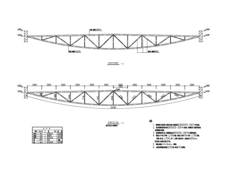 钢结构桁架玻璃采光顶设计图