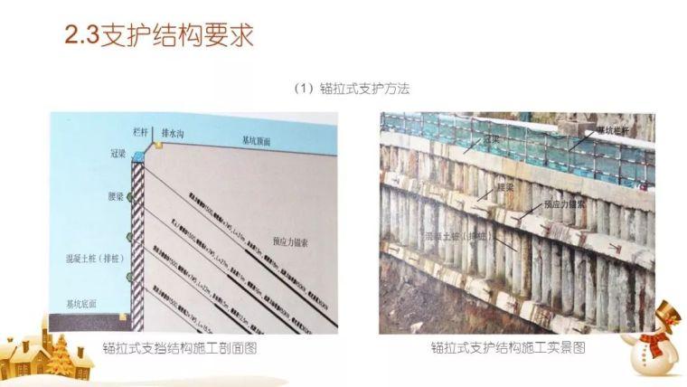 危大工程专题:基坑作业全过程安全检查要点PPT_10