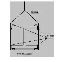 钢结构吊装施工方案_3