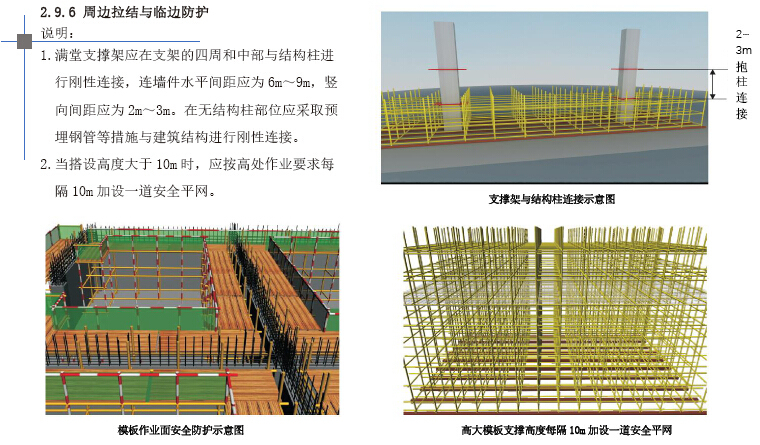 [山东]建筑工程安全施工标准图集(附图丰富)