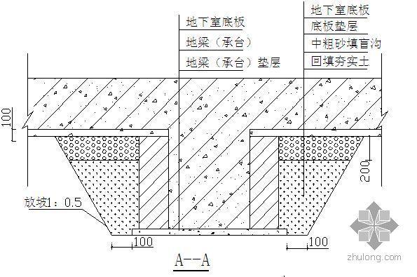 中山某超高层综合楼施工组织设计(争创鲁班奖)