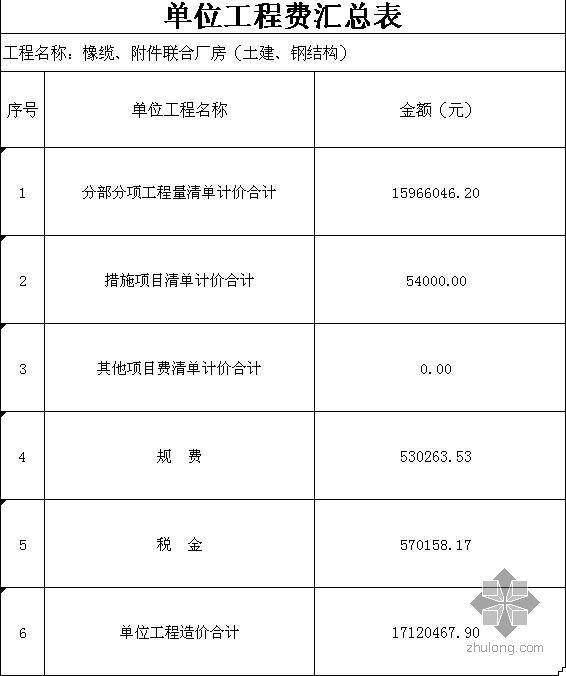 橡缆厂房钢结构工程投标清单报价(2007-02)