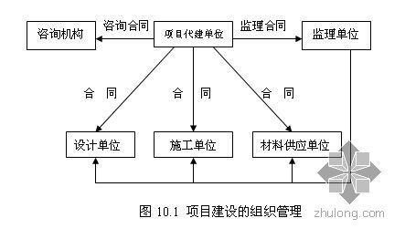 重庆市某卫生院可研报告