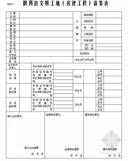 [陕西]文明工地验评表格(房建工程 市政工程)
