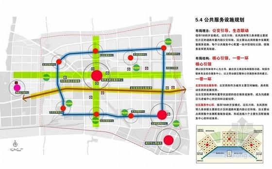 公共服务设施规划