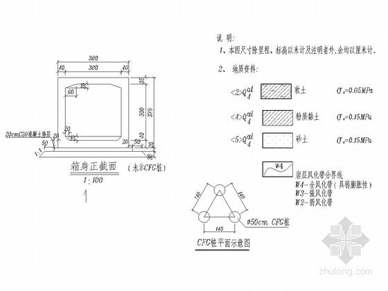 [江西]3m×3m铁路工程人形立交框架涵施工图设计