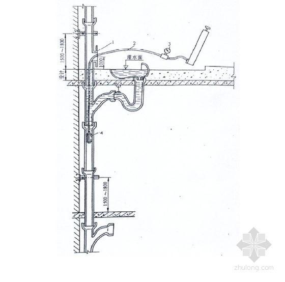 [标杆]房地产企业工程技术统一标准报告
