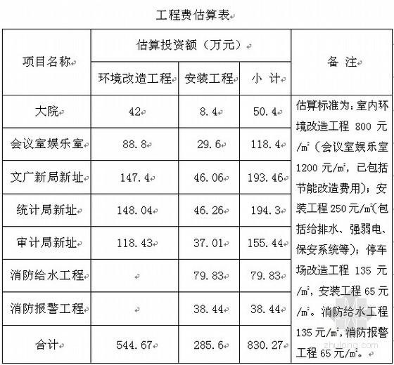 [广东]行政综合服务中心改造工程项目建议书(代可研)