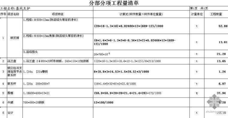 江苏某基坑支护钢管支撑工程清单报价书(含工程量计算及CAD附图)