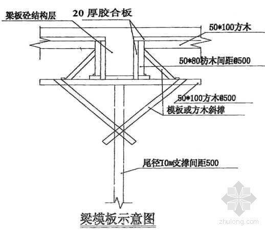 南宁某住宅工程模板安装及拆除施工方案